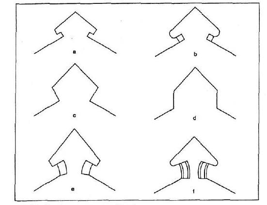 bastionvormen
